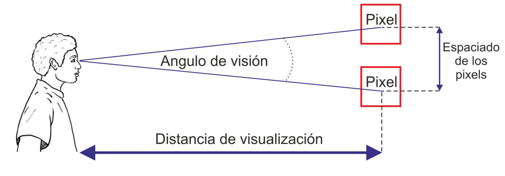 resolucion-pixels