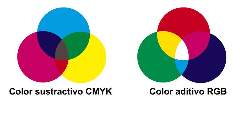 Espacio-de-color-RGB-vs-CMYK