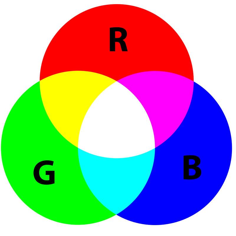 Sublima imágenes en RGB