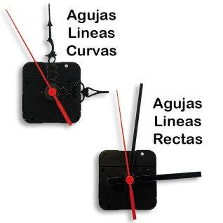 Maquinaria y agujas de reloj para paneles hasta 10 mm