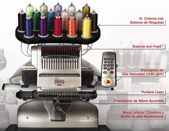 Características de la máquina de bordar Amaya
