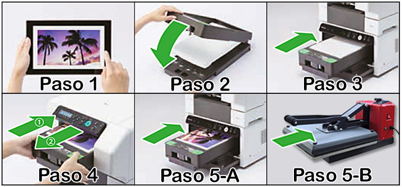 Pasos Impresora digital textil Ricoh Ri 100