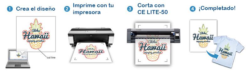 Función imprimir y cortar