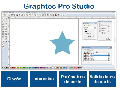 Graphtec Pro Studio para Windows